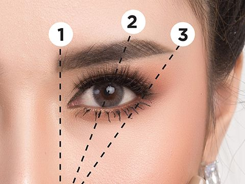Brow Mapping Made Easy